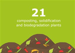 2017_composting_banner_technologies_9