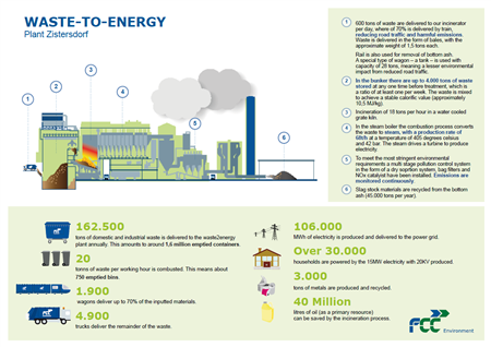 incineration_infographics