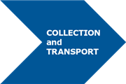 Collection and Transport